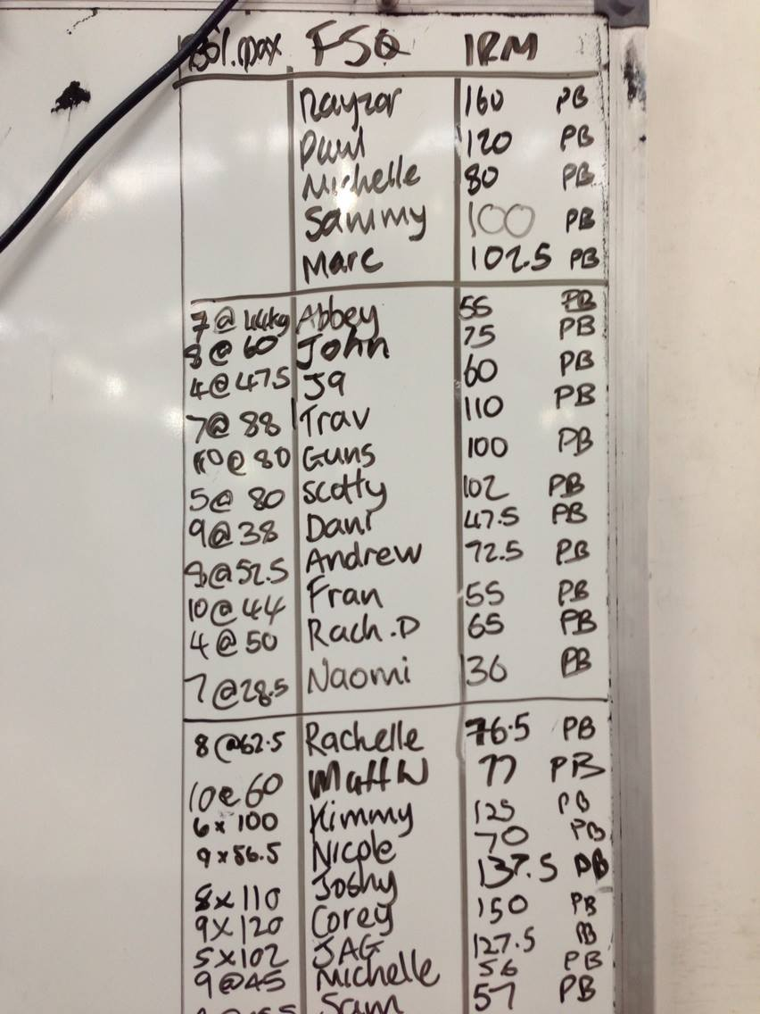 In case you were wondering about the success of the 6 week front squat cycle the numbers don't lie. 31 athletes out of 31 hit personal bests in their squats! Today we start our countdown to July 9's New CrossFit Total involving the clean, the bench press and the OHS. Get amongst it and be that bell ringer!